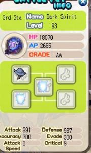 (Battle Pet) Dark Spirit Lv 93