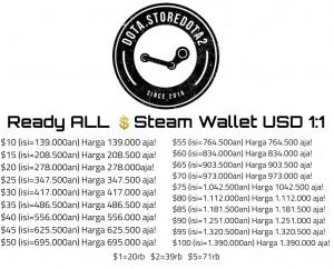Steam Wallet Code - US$4