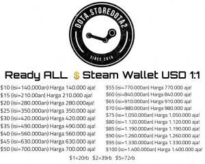 Steam Wallet Code - US$30