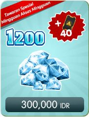 Top Up 1200 Diamonds Weekly Special Offer