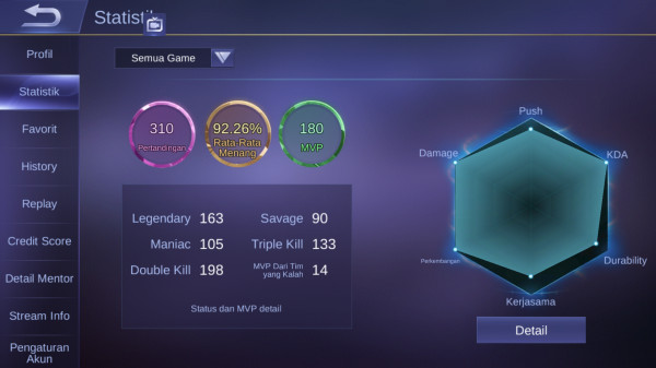 Rank Mythical/ SAVAGE 90/Winrate 92%/BP52K/Sultan