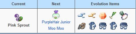 Set Bahan Evo Pet (Bud ke Junior Moo Moo)