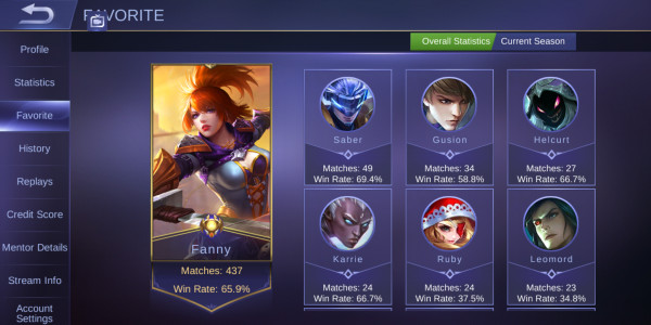 Akun mythic Fanny top local 5 wr 65% 437mtch