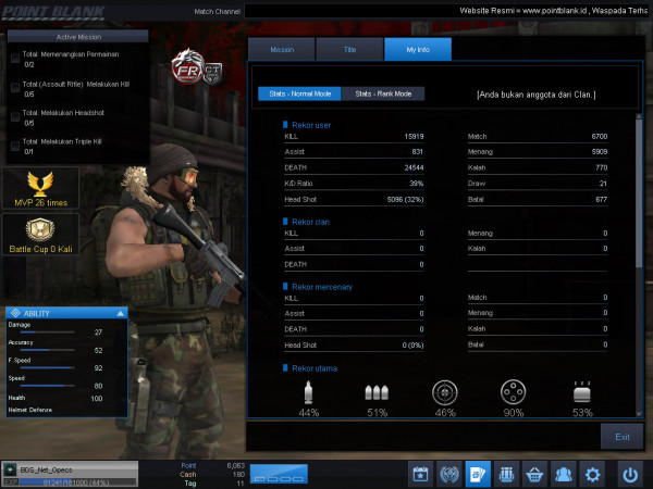 Major Grade 1 | BDS_Net_Opecs | Free CN