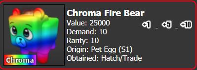 Murder Mystery 2 - Chroma Fire Bear ( Nego Murah )